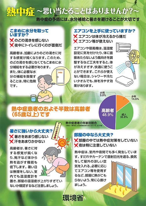 マスク と 熱中 症